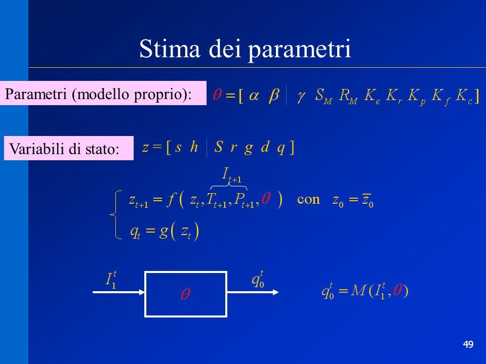 Stima dei parametri Parametri (modello proprio): z = [ s h S r g d q ]